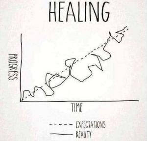 Healing Progress